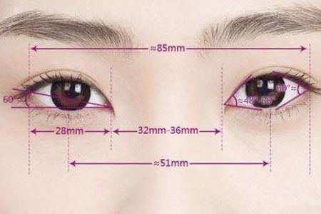 到底要怎么选择适合自己的双眼皮方法