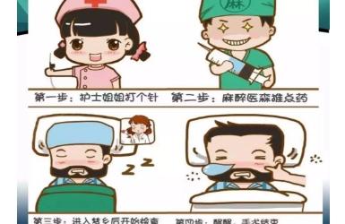 上海腰腹吸脂有那种方法?