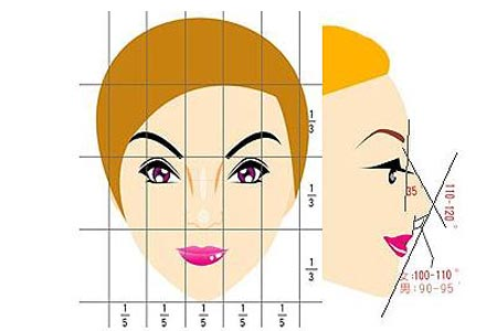 上海做自体软骨隆鼻能保持多少年