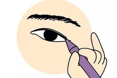 现在在上海做开眼角手术费用是多少钱