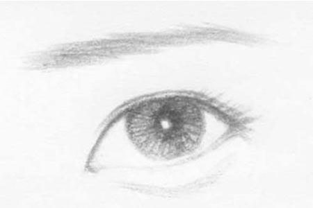 开眼角手术后效果怎么样