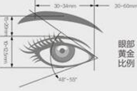开眼角术后需要多久时间能恢复