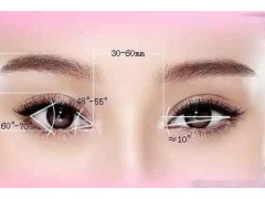 开眼角整形术后眼睛会不会很肿