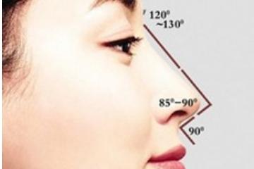 韩式小翘鼻不适合哪些人