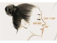 假体隆鼻整形术后需要注意哪些问题
