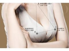胸部外扩下垂应该怎么矫正