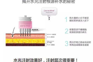 测一测皮肤有多缺水,是打一次水光还是一个疗程的?