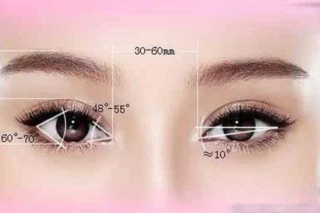 做眼睑下垂矫正要多少钱