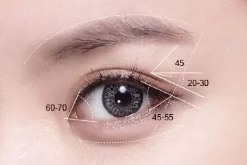 如何做双眼皮