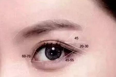 上海做双眼皮多少钱