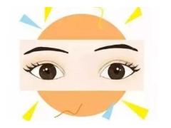 双眼皮手术失败了两边不对称能修复好吗